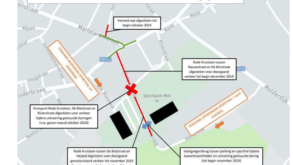 Werken Sportcentrum Den Uyt najaar 2019